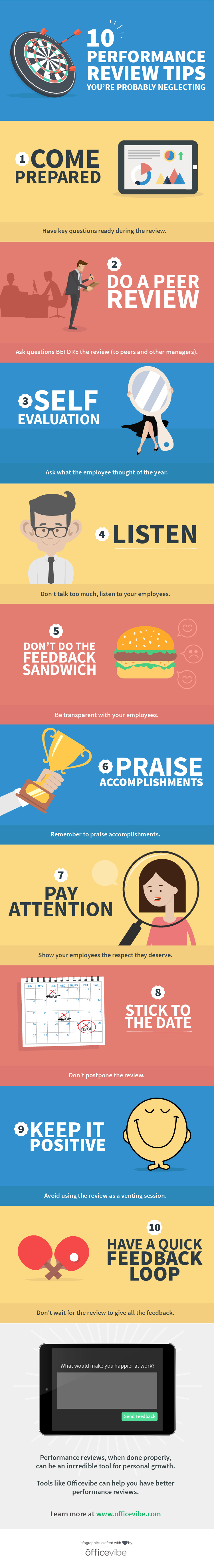 infographic-performance-review-mistakes